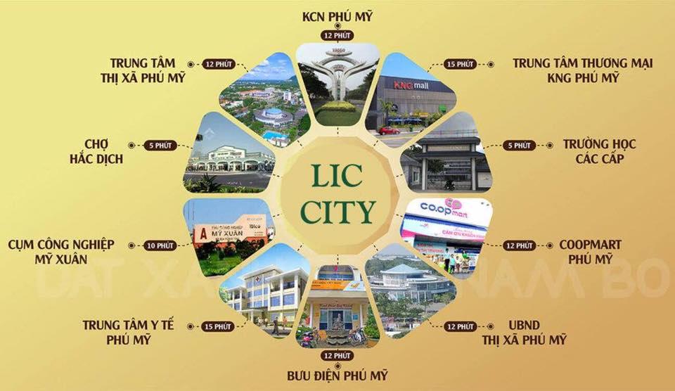 5+ Lý Do Bạn Nên Đầu Tư Lic City Phú Mỹ