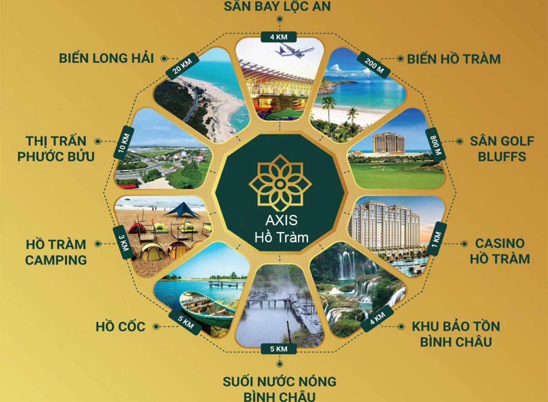Tiện ích kết nối của dự án Axis Hồ Tràm Xuyên Mộc Bà Rịa Vũng Tàu